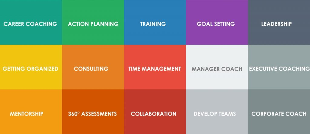 Career Coaching Coaching Business Teams Corporate Coaching Executive Coaching Mentoring Training Consulting Getting Organized Goal Setting Leadership Management Skills Manager as Coach Time Management 360-degree assessment